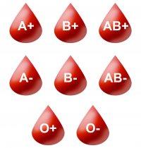 یافته جدید محققان؛ نوع گروه خونی شدت بیماری کووید ۱۹ را پیش بینی می کند
