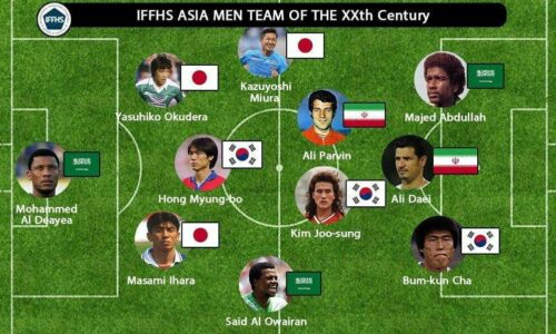 فدراسیون بین المللی تاریخ و آمار اعلام کرد؛ پروین و دایی در تیم منتخب قرن آسیا